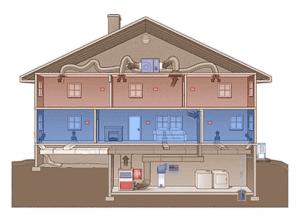 hvac - hvac houses